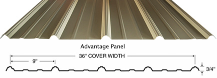 Advantage Panel Ag Panel Metal Roofing Material