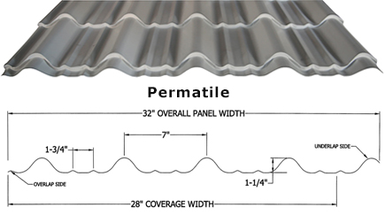 permatile metal roofing panels